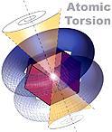 torsion.jpg