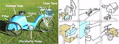 waterbike.jpg