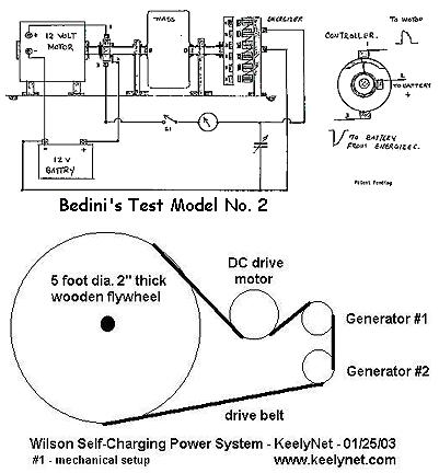 Free Energy Generator Diagram.Romanian Claims Free Energy Generator The Keelynet Blog